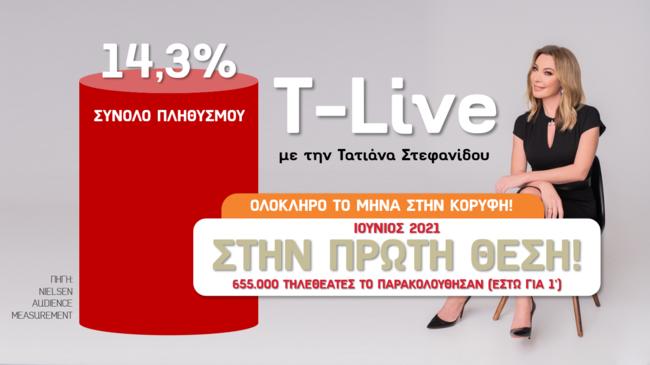 T-live Ιούνιος 2021