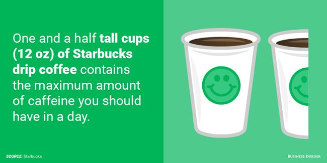 Πόσο καφέ αντέχεις;